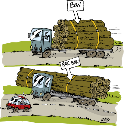 Le transport de bois